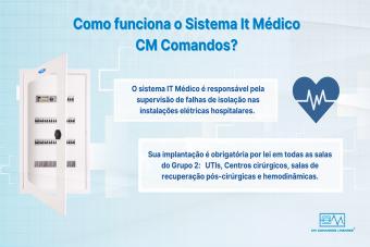 Quais os benefícios do Sistema It Médico banner site